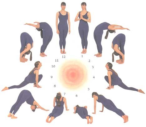 Surya Namaskar Health Benefits