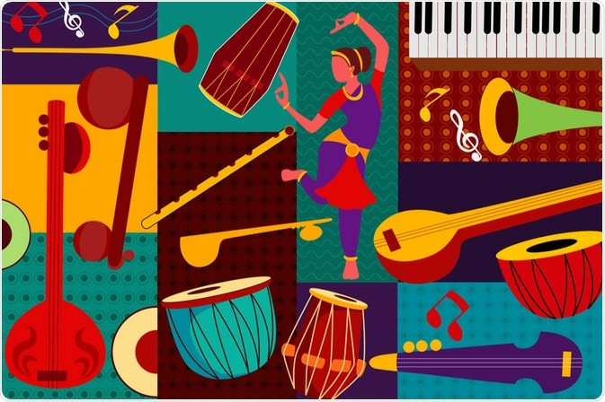 Ayurveda and Music Therapy