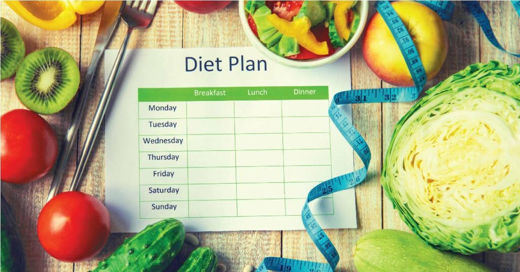 The 7 Best Diet Plans – Sustainability, Weight Loss, and More