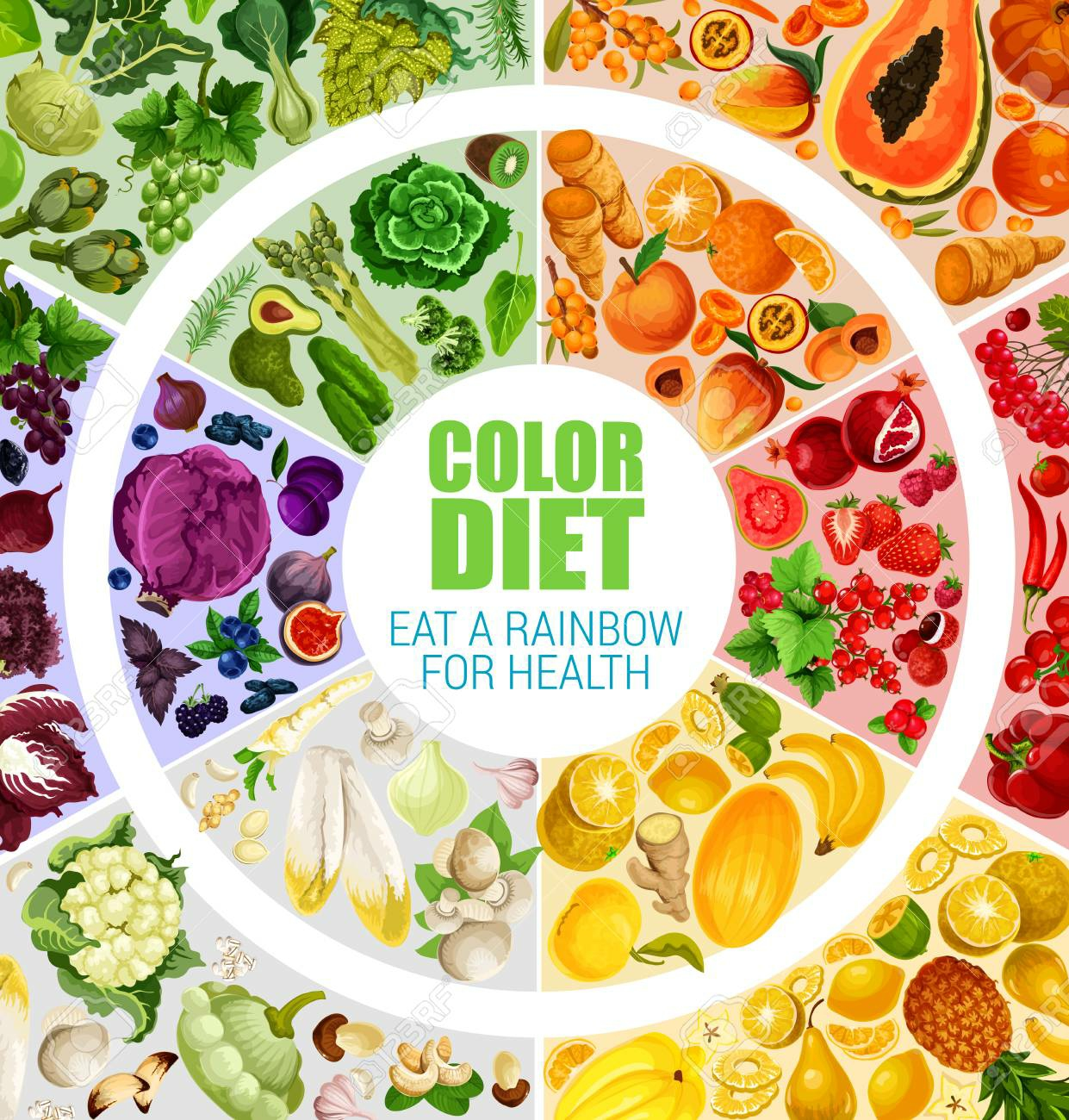 Eat a Colourful Diet